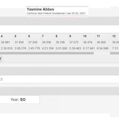 Hoofd Yasmine Clemson